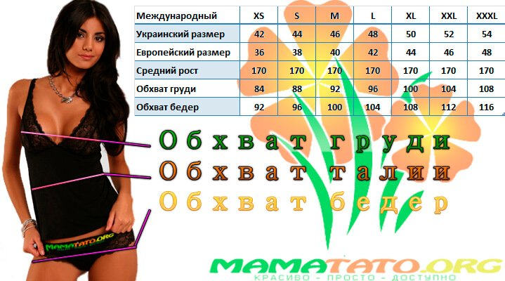 Размерная сетка (размеры) ТМ Юла Мама в интернет-магазине МамаТато (Полная)